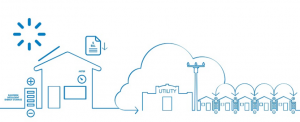 Microgrids, a form of climate-profing
